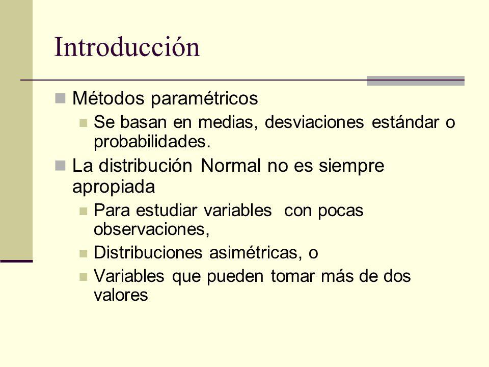 Introducción Métodos paramétricos