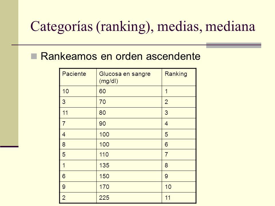 Categorías (ranking), medias, mediana