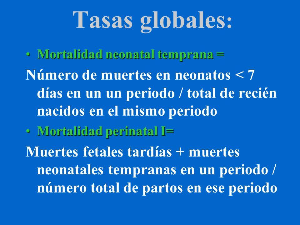 Tasas globales: Mortalidad neonatal temprana = Número de muertes en neonatos < 7 días en un un periodo / total de recién nacidos en el mismo periodo.