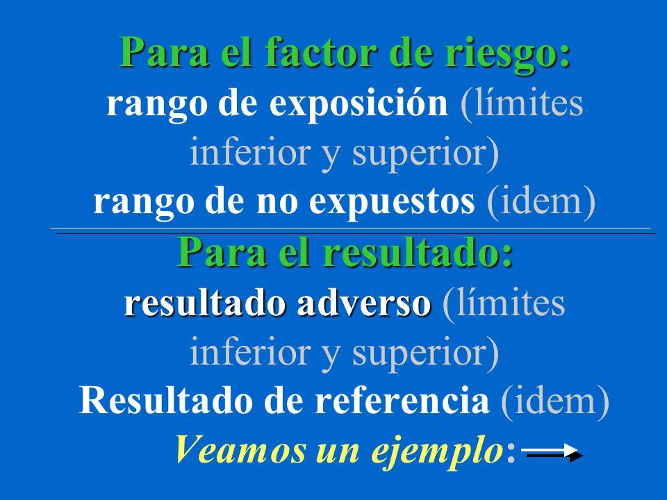 Para el factor de riesgo: rango de exposición (límites inferior y superior) rango de no expuestos (idem) Para el resultado: resultado adverso (límites inferior y superior) Resultado de referencia (idem) Veamos un ejemplo: