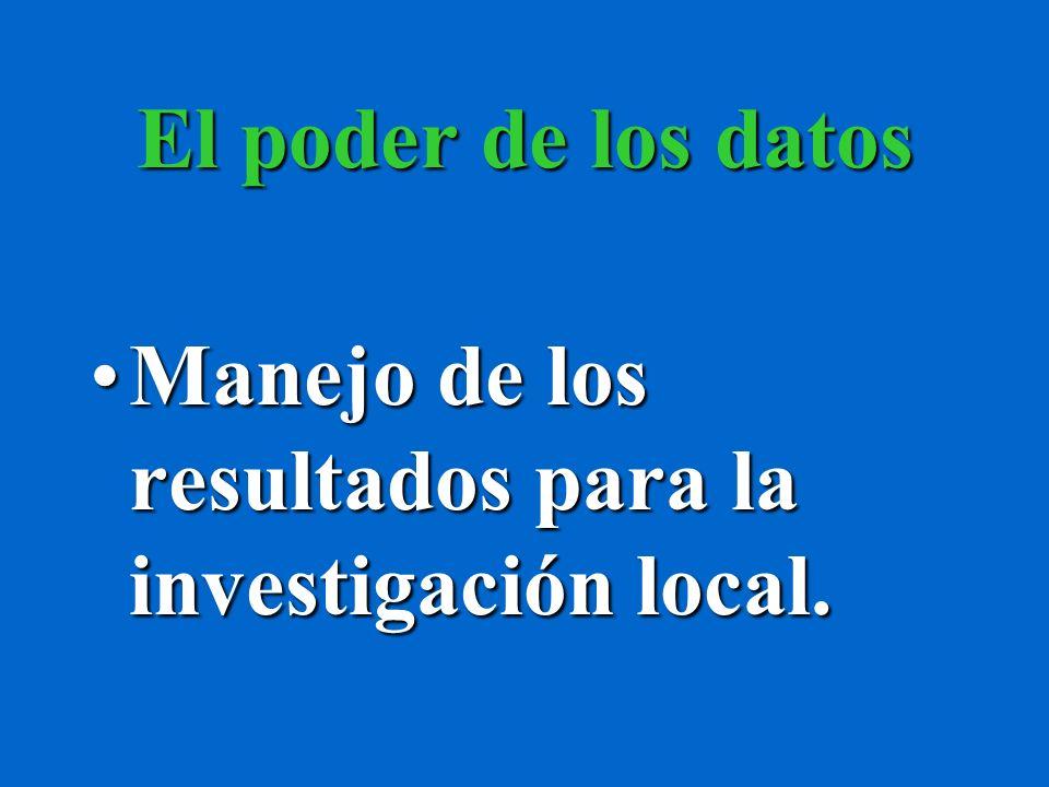 El poder de los datos Manejo de los resultados para la investigación local.