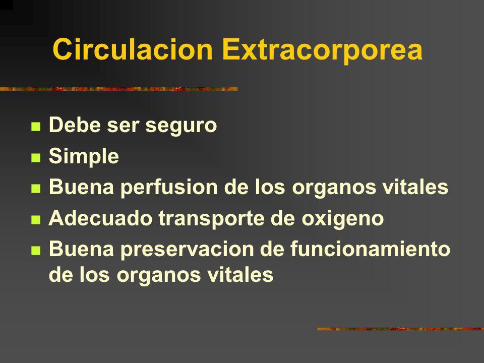 Circulacion Extracorporea
