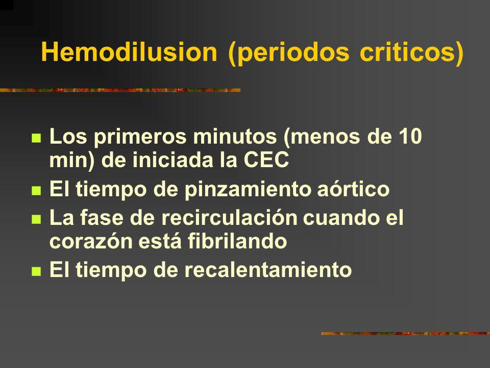 Hemodilusion (periodos criticos)