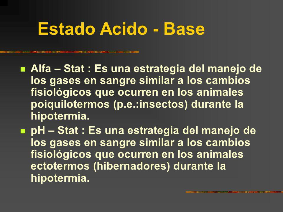 Estado Acido - Base