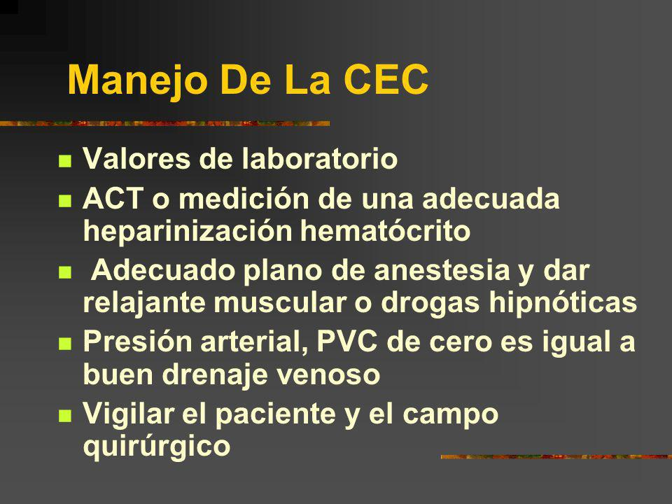 Manejo De La CEC Valores de laboratorio