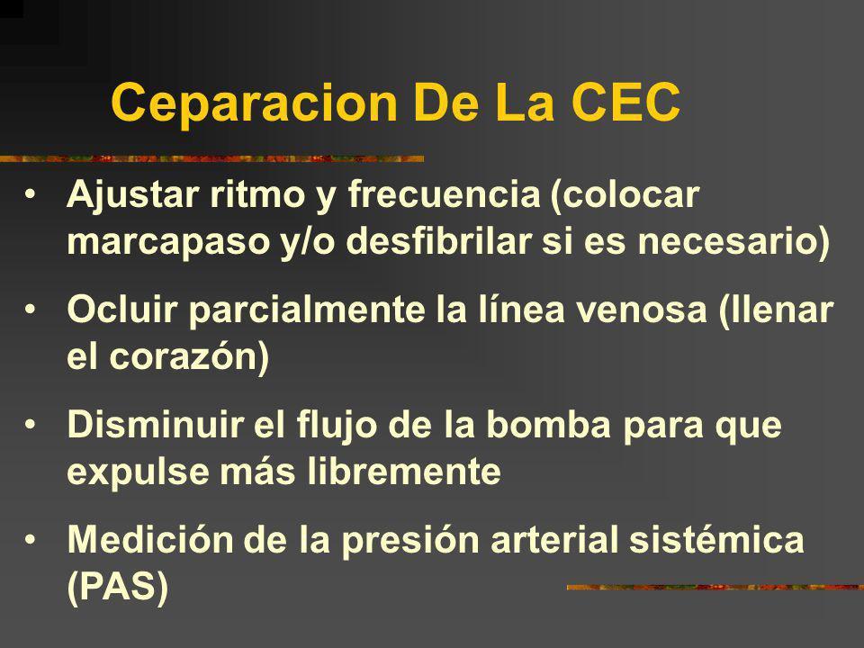 Ceparacion De La CEC Ajustar ritmo y frecuencia (colocar marcapaso y/o desfibrilar si es necesario)