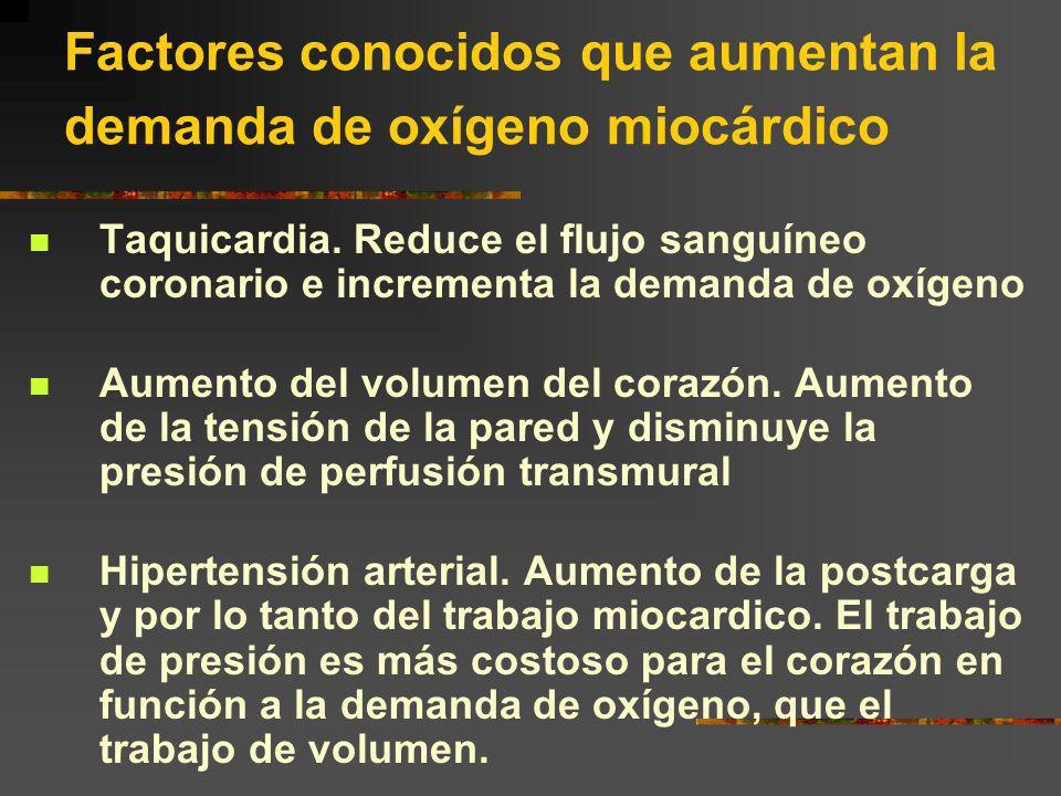 Factores conocidos que aumentan la demanda de oxígeno miocárdico