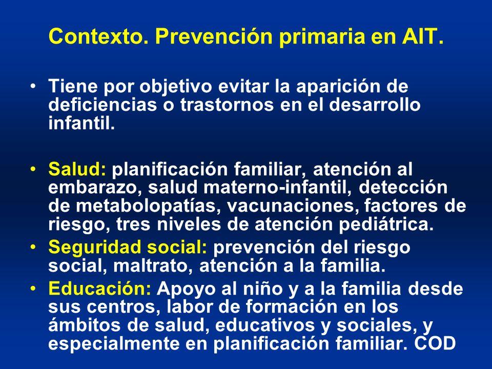 Contexto. Prevención primaria en AIT.