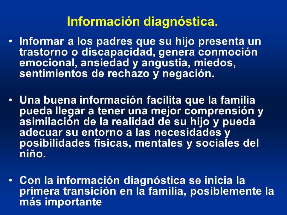 Información diagnóstica.