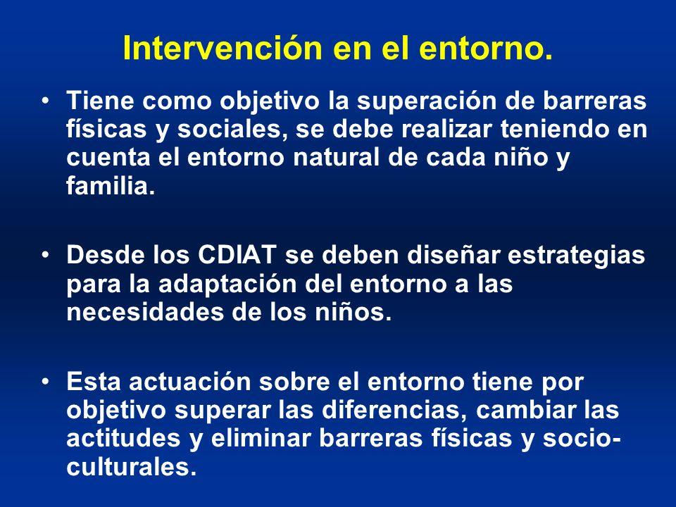 Intervención en el entorno.