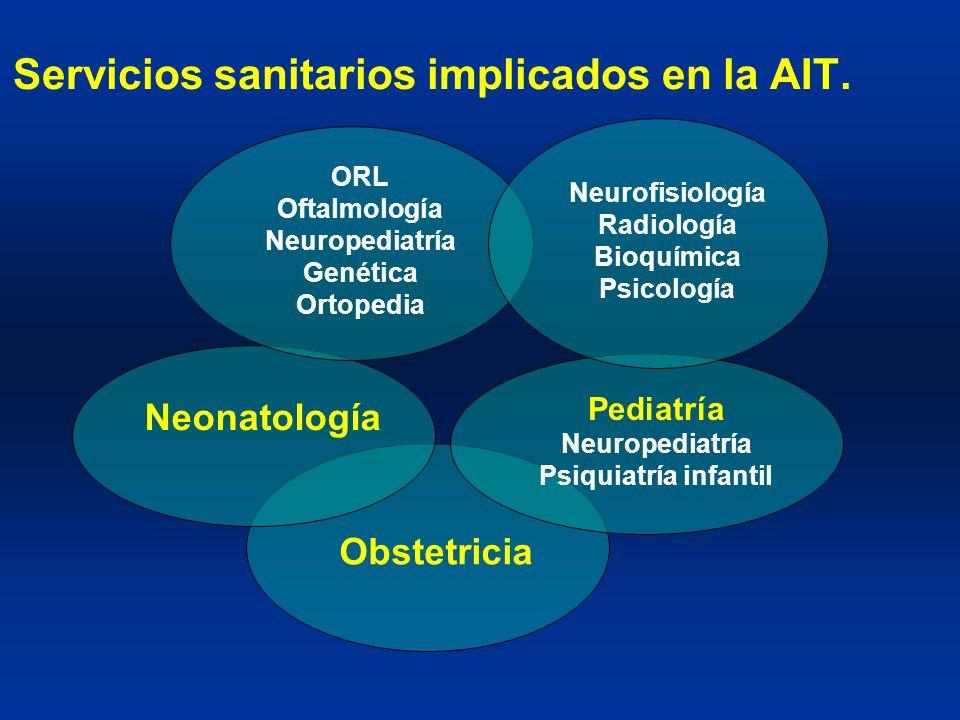 Servicios sanitarios implicados en la AIT.