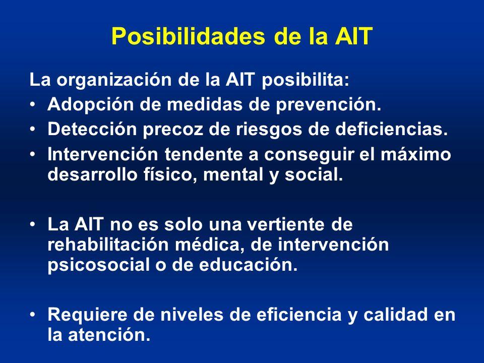 Posibilidades de la AIT