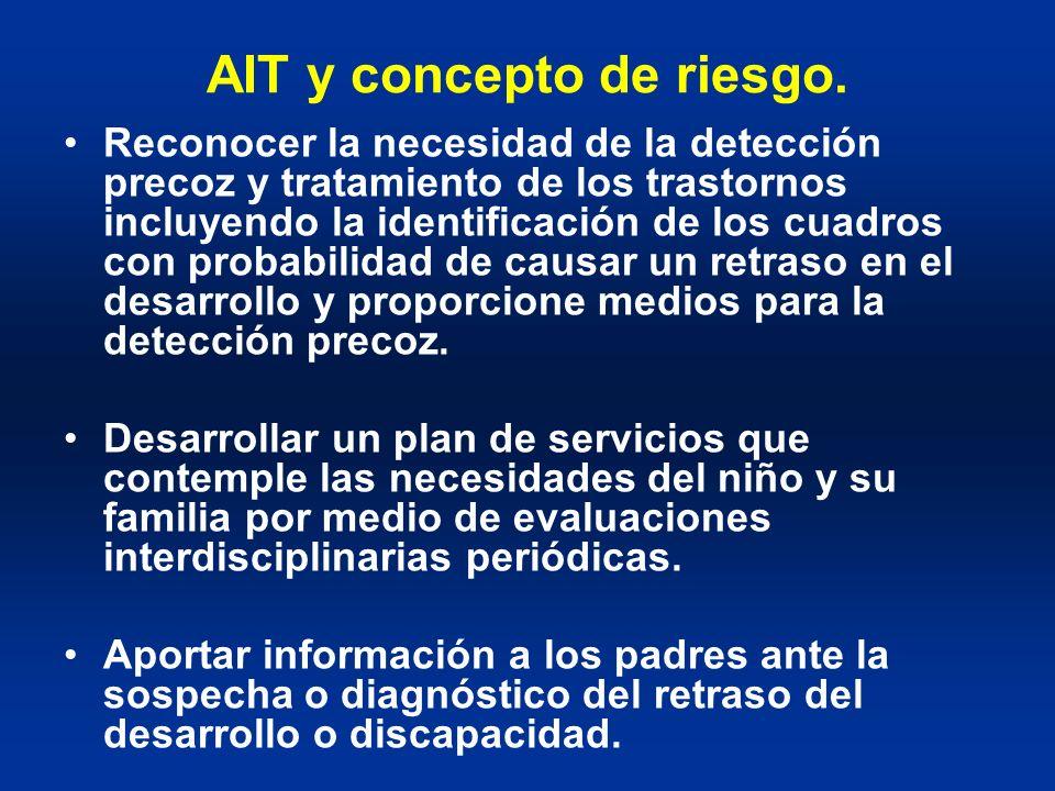AIT y concepto de riesgo.