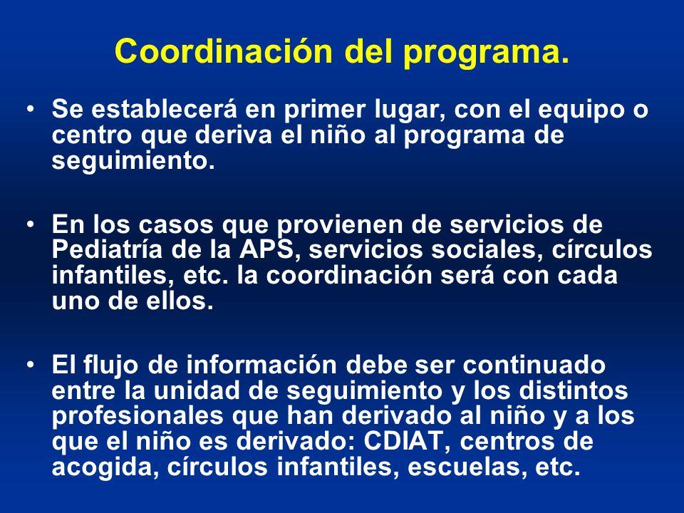 Coordinación del programa.