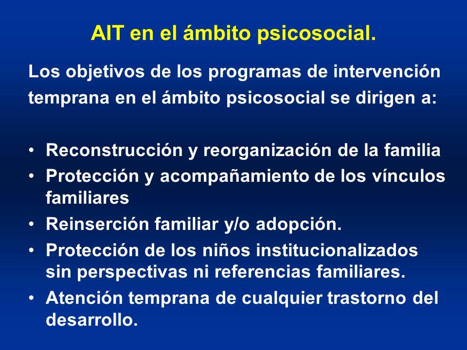 AIT en el ámbito psicosocial.