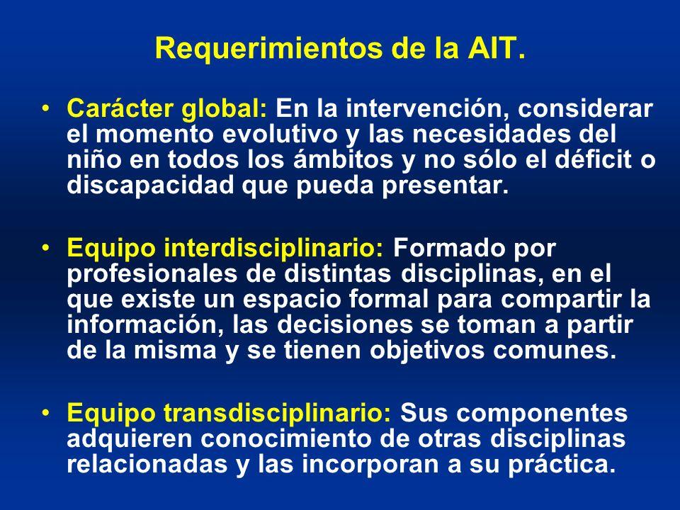 Requerimientos de la AIT.
