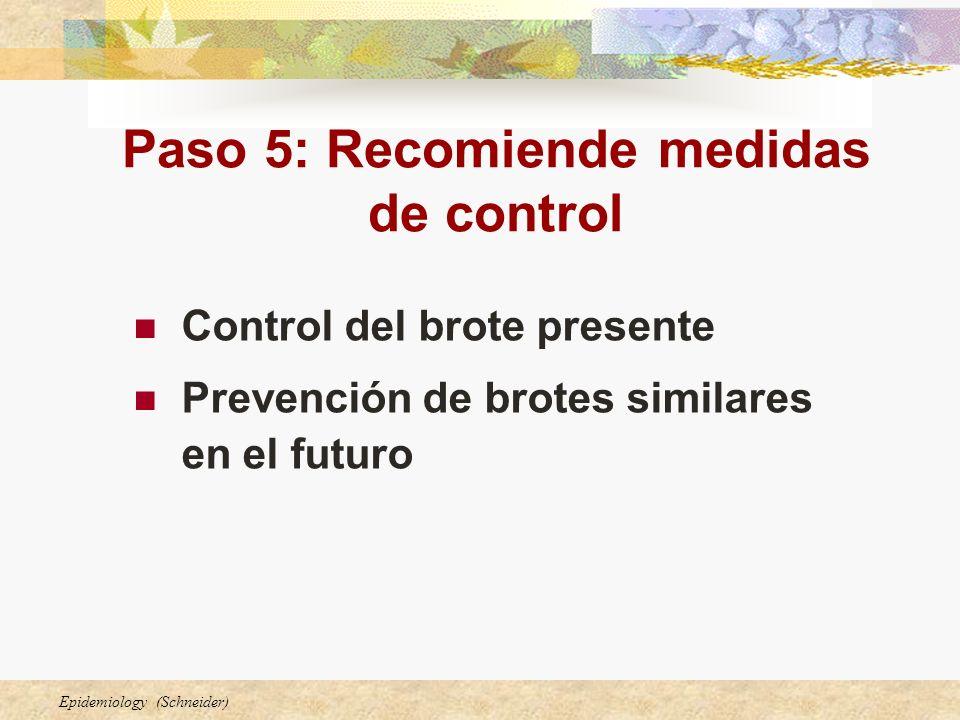 Paso 5: Recomiende medidas de control