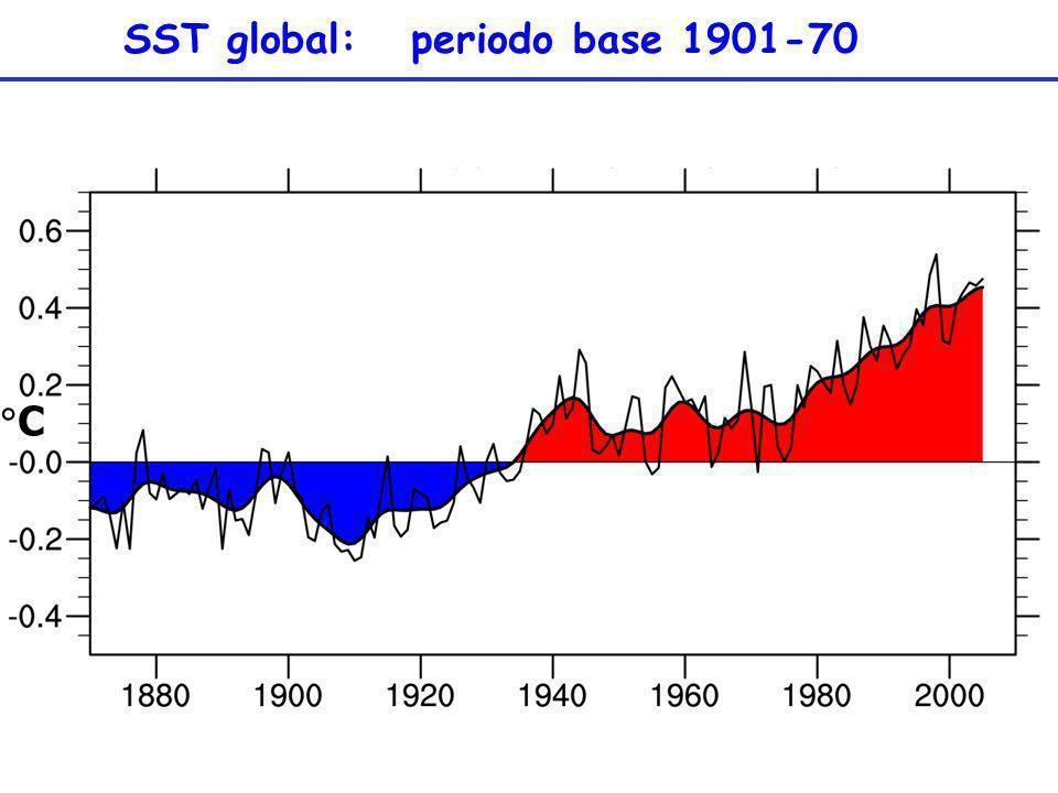 SST global: periodo base 1901-70