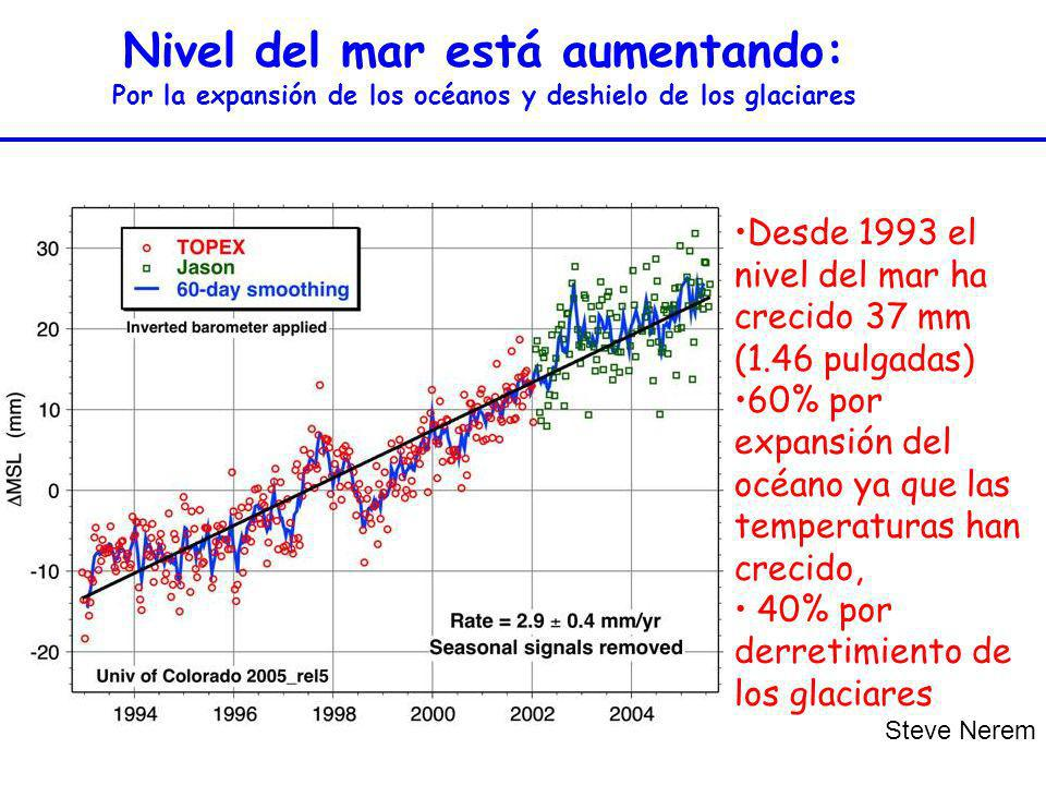 Nivel del mar está aumentando: