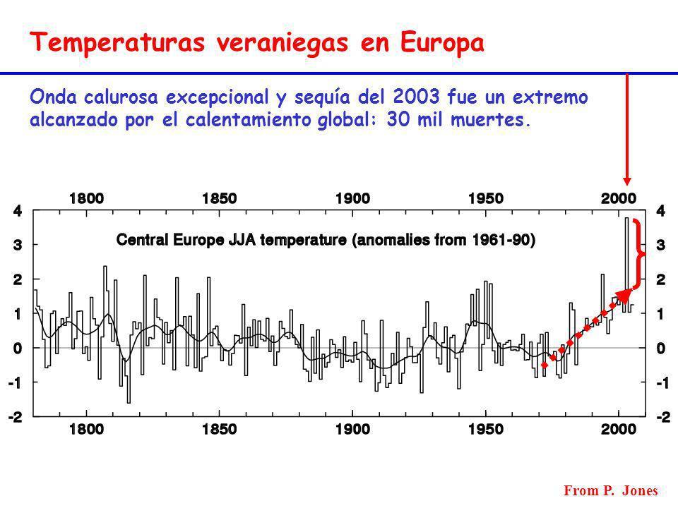 Temperaturas veraniegas en Europa