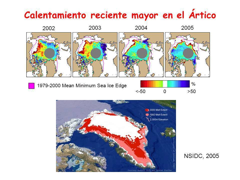 Calentamiento reciente mayor en el Ártico