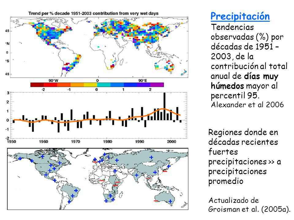 Precipitación Tendencias observadas (%) por décadas de 1951 – 2003, de la contribución al total anual de días muy húmedos mayor al percentil 95.