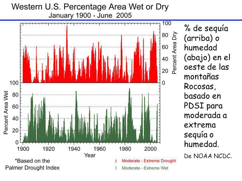 % de sequía (arriba) o humedad (abajo) en el oeste de las montañas Rocosas, basado en PDSI para moderada a extrema sequía o humedad.