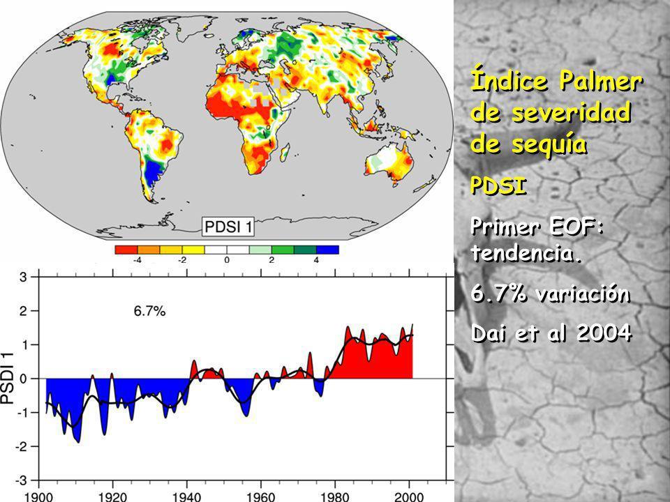 Índice Palmer de severidad de sequía