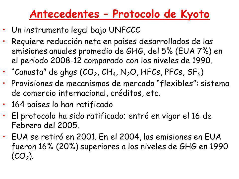 Antecedentes – Protocolo de Kyoto
