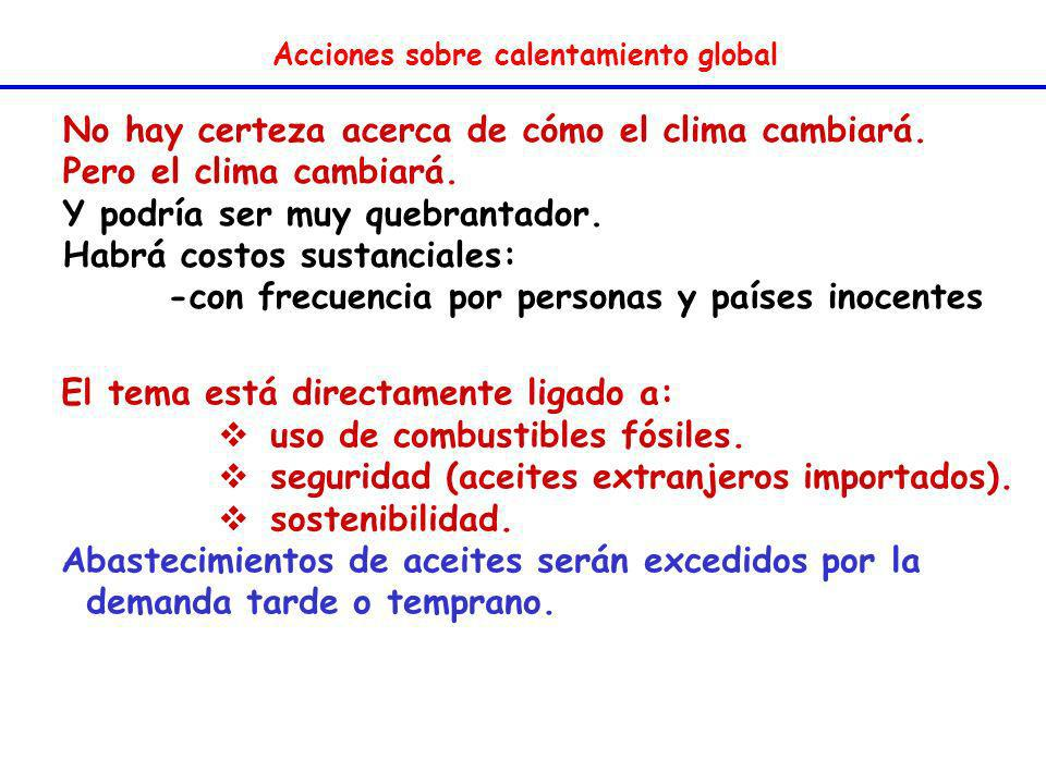 Acciones sobre calentamiento global