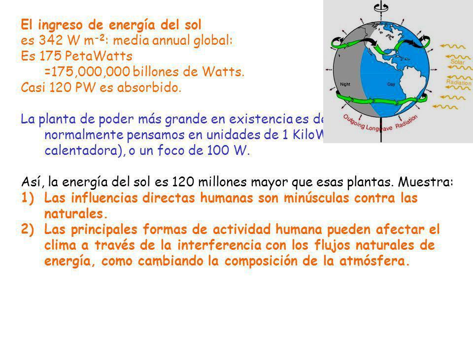El ingreso de energía del sol