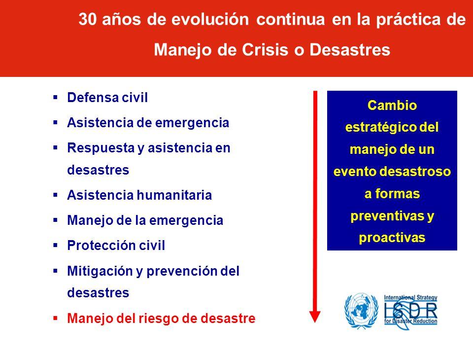 30 años de evolución continua en la práctica de Manejo de Crisis o Desastres
