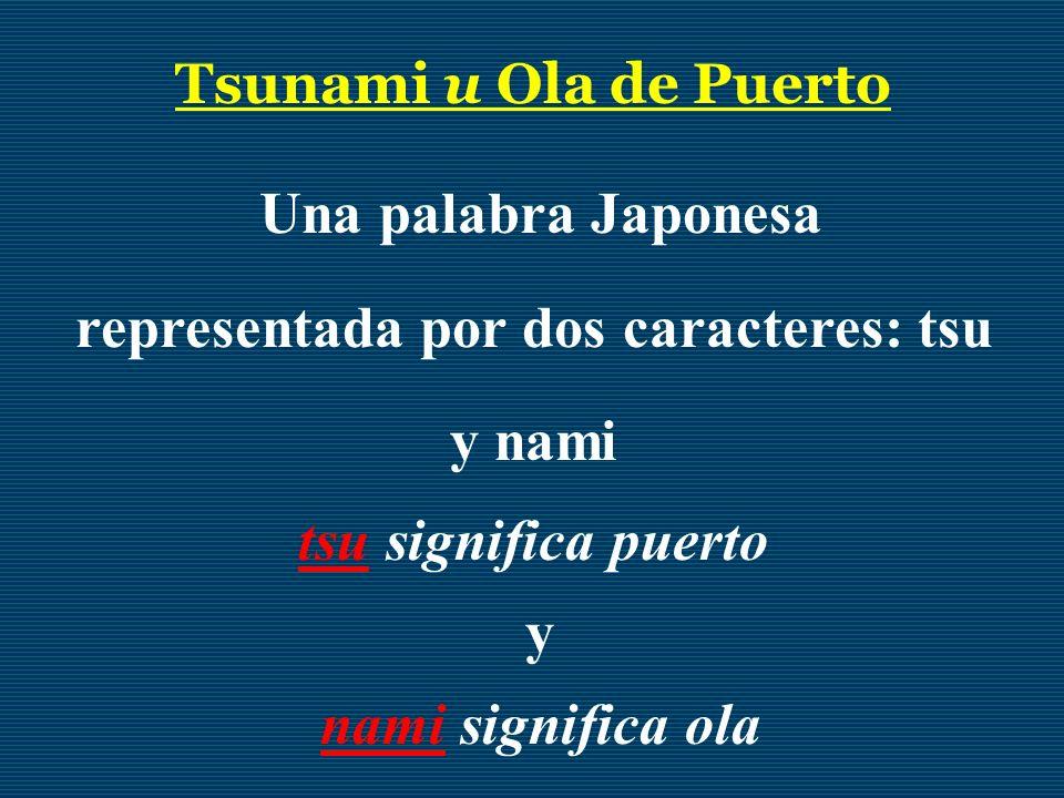 Una palabra Japonesa representada por dos caracteres: tsu y nami