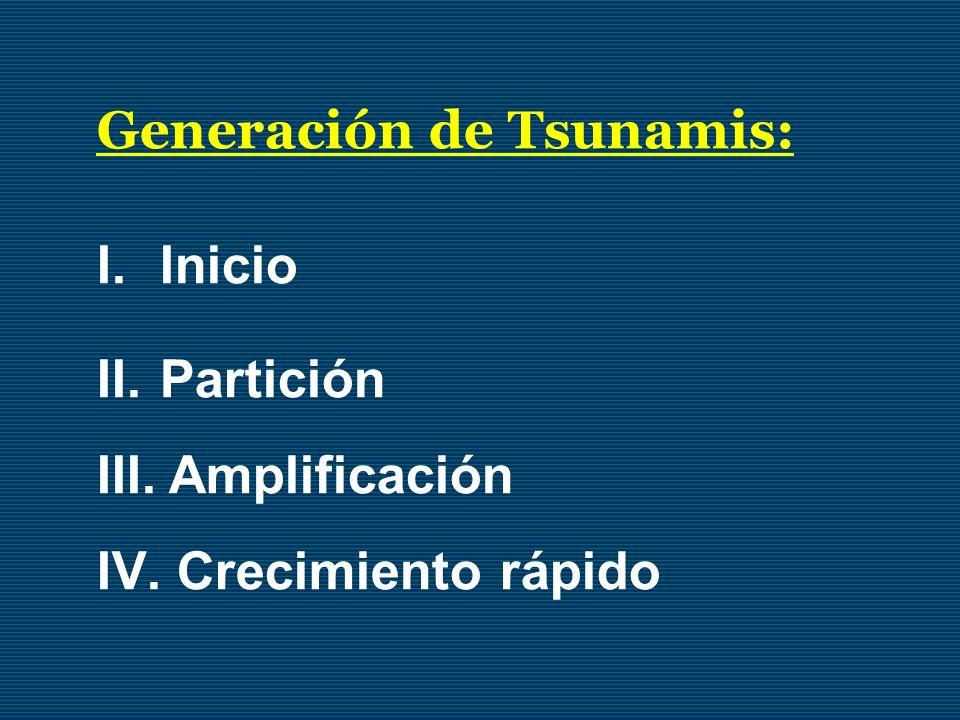 Generación de Tsunamis: