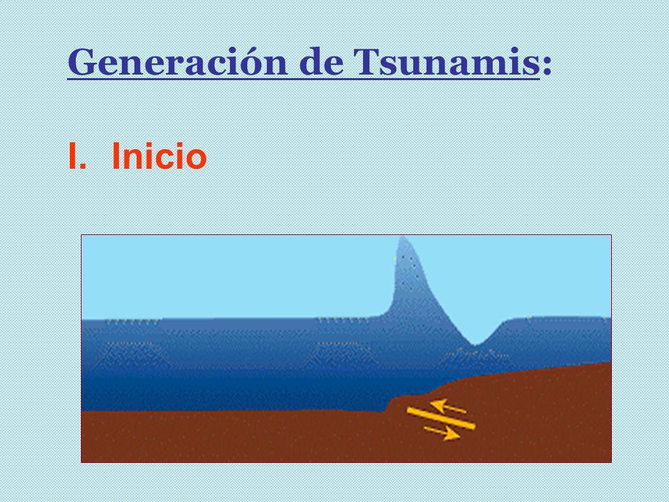 Generación de Tsunamis: Inicio