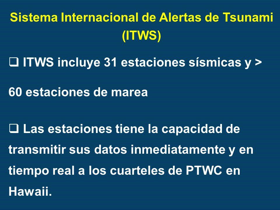 Sistema Internacional de Alertas de Tsunami (ITWS)