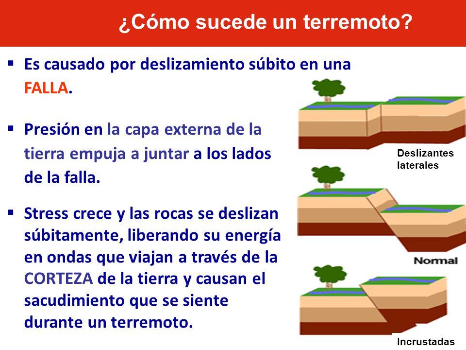 ¿Cómo sucede un terremoto