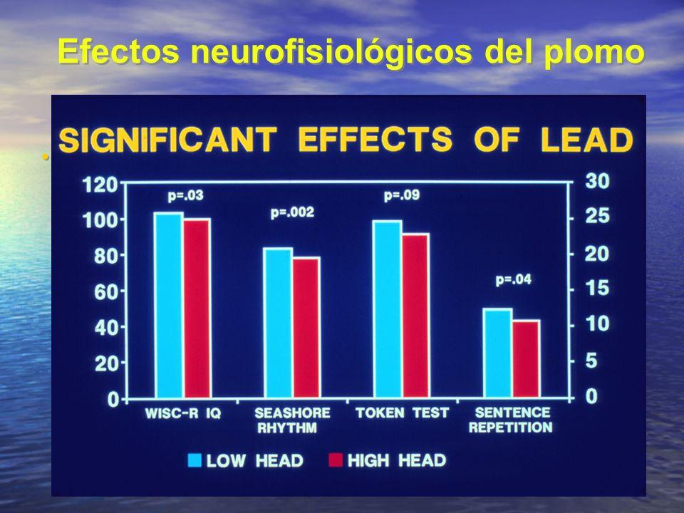 Efectos neurofisiológicos del plomo