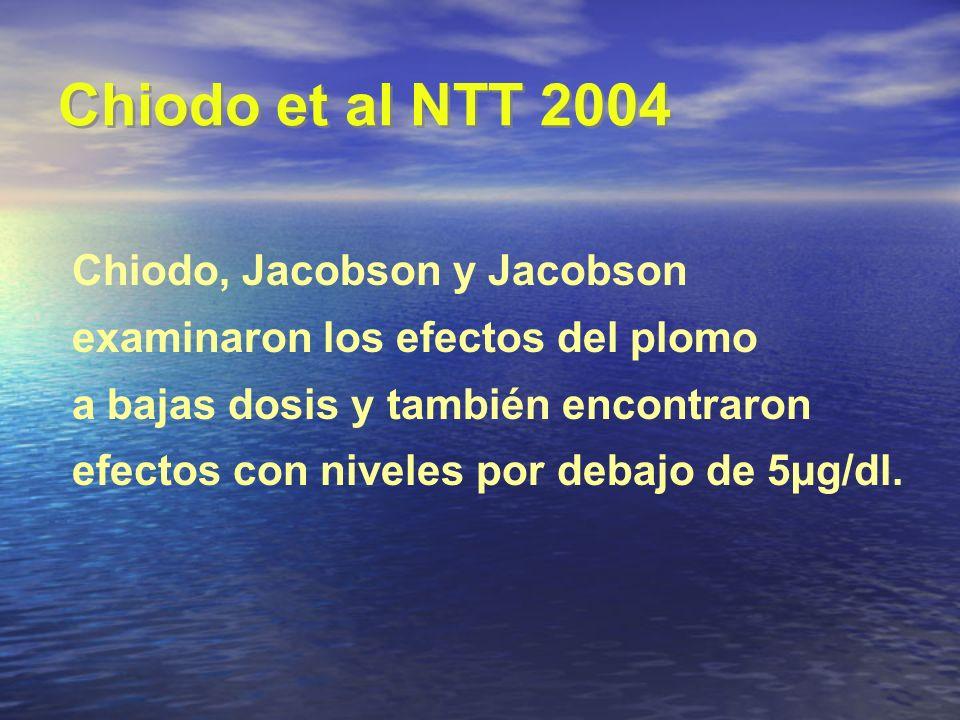 Chiodo et al NTT 2004 Chiodo, Jacobson y Jacobson
