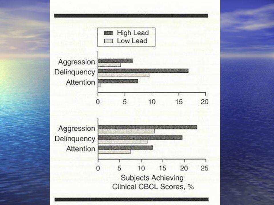 Esta diapositiva muestra la conducta, reportada por los profesores y padres, saobre 3 items del test, y muestra el porcentaje de sujetos en este grupo quienes tuvieron altos puntajes suficientes para tener un diagnóstico clínico.