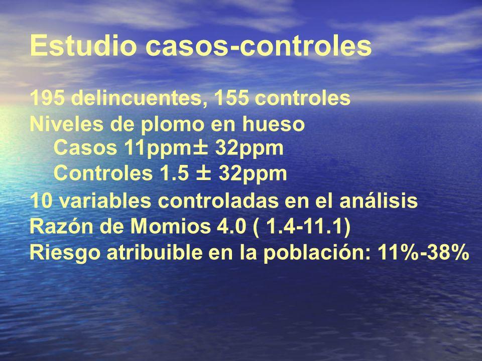 Estudio casos-controles