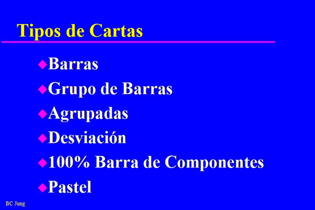 Tipos de Cartas Barras Grupo de Barras Agrupadas Desviación