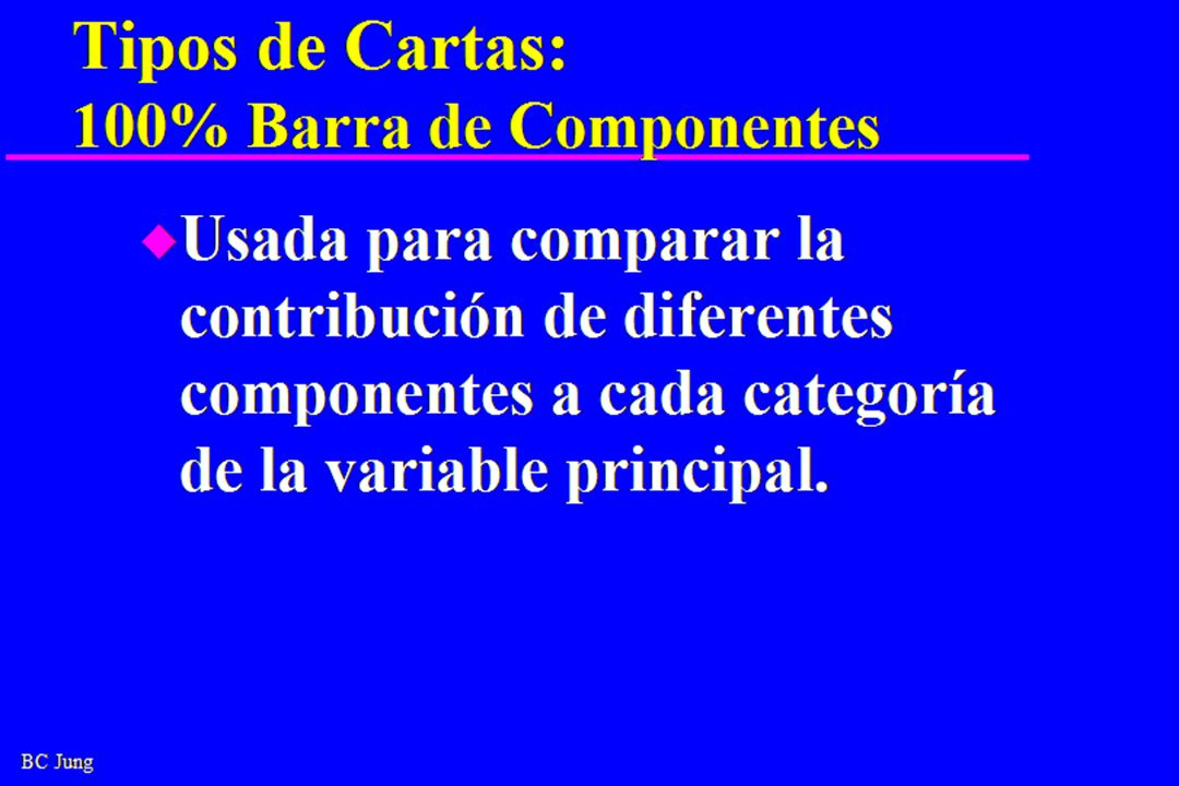 Tipos de Cartas: 100% Barra de Componentes