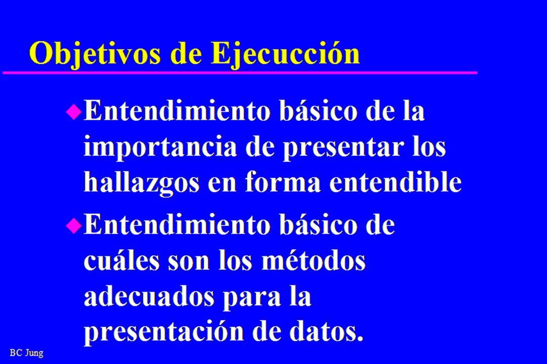 Objetivos de Ejecucción