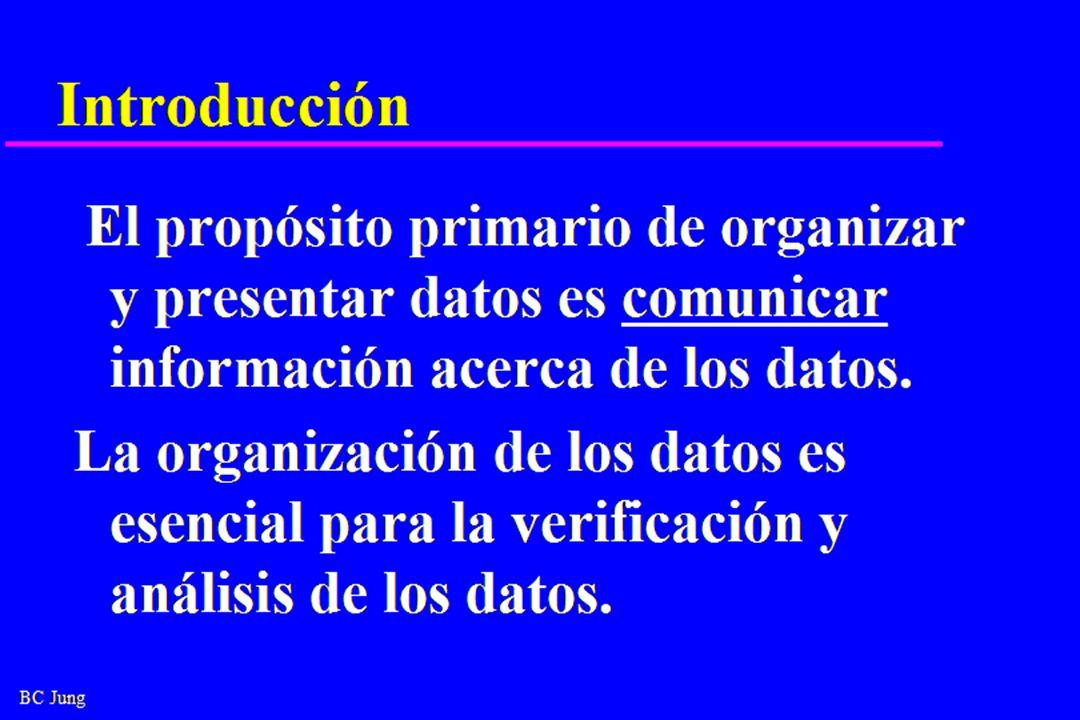 Introducción El propósito primario de organizar y presentar datos es comunicar información acerca de los datos.
