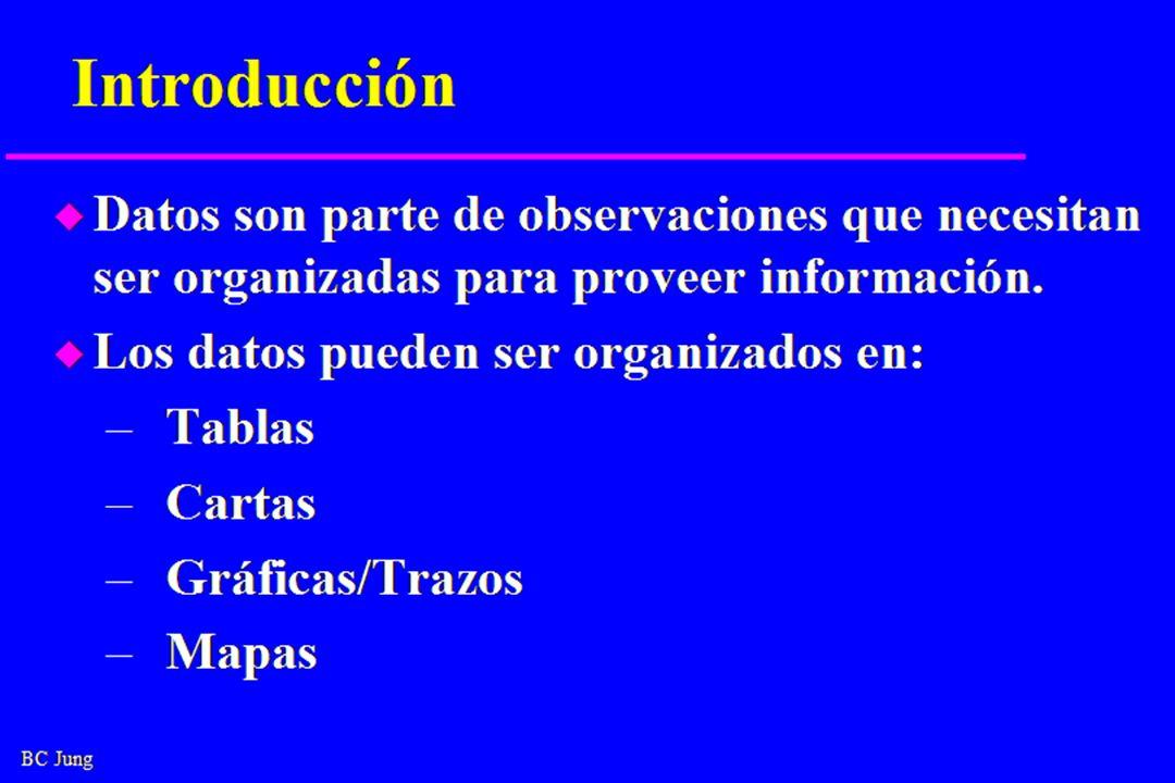 Introducción Datos son parte de observaciones que necesitan ser organizadas para proveer información.