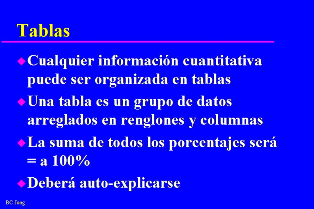 Tablas Cualquier información cuantitativa puede ser organizada en tablas. Una tabla es un grupo de datos arreglados en renglones y columnas.