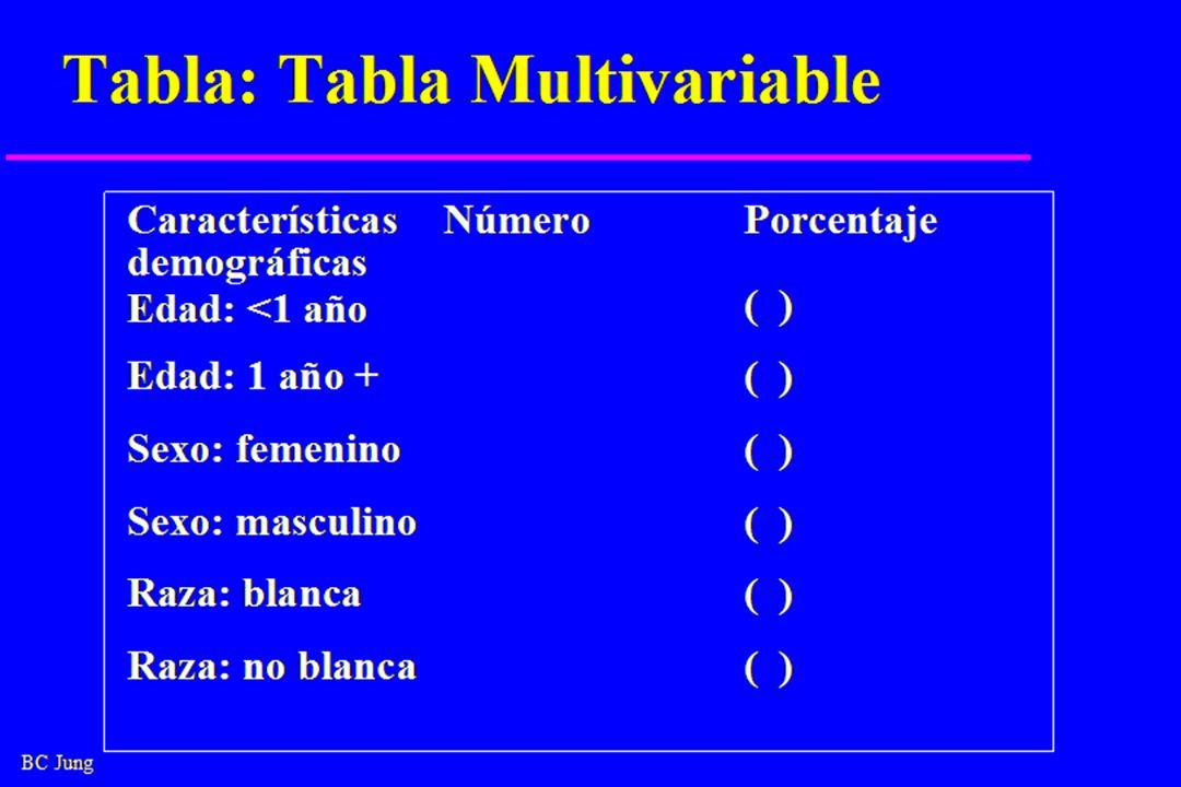 Tabla: Tabla Multivariable