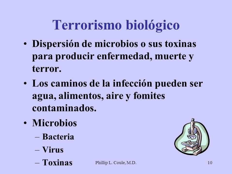 Terrorismo biológico Dispersión de microbios o sus toxinas para producir enfermedad, muerte y terror.