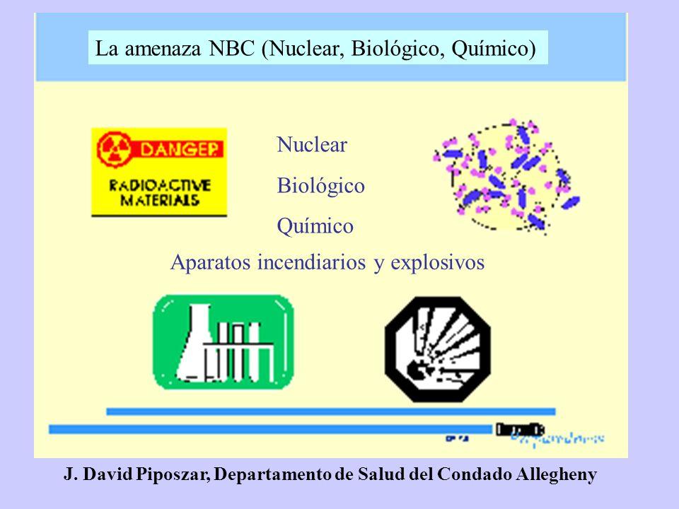 La amenaza NBC (Nuclear, Biológico, Químico)